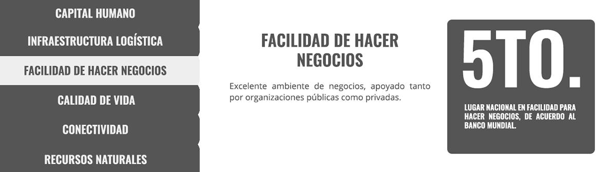 CIT-Sinaloa-Facilidad-de-hacer-negocios