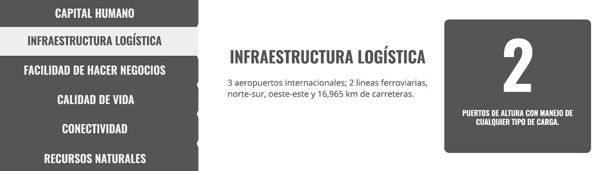 CIT-Sinaloa-Infraestructura-Logistica